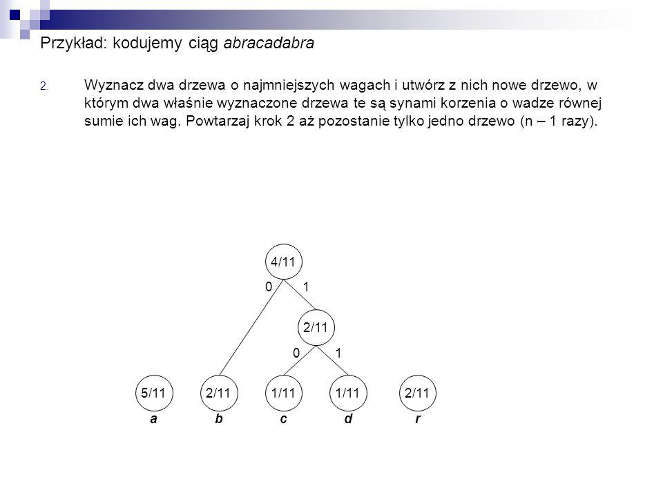 Przykład: kodujemy ciąg abracadabra