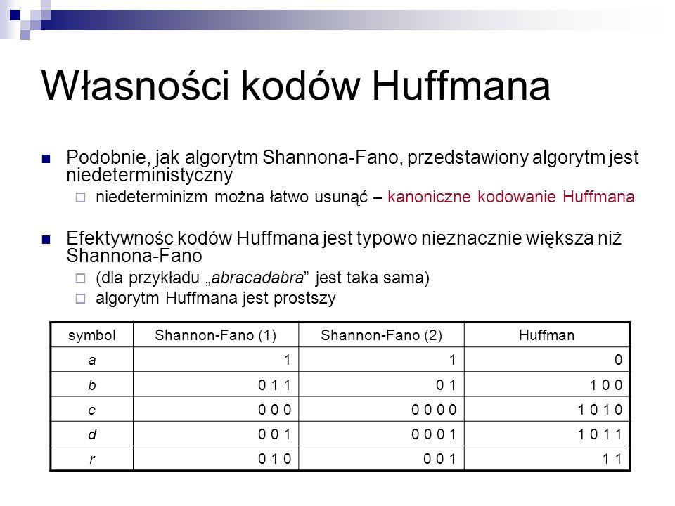 Własności kodów Huffmana