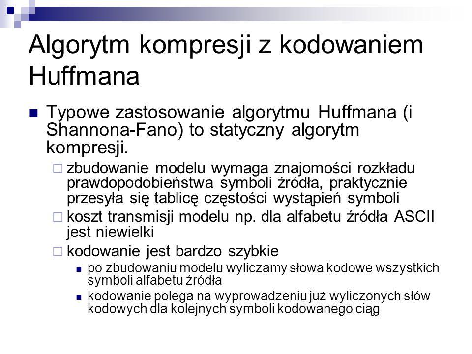 Algorytm kompresji z kodowaniem Huffmana