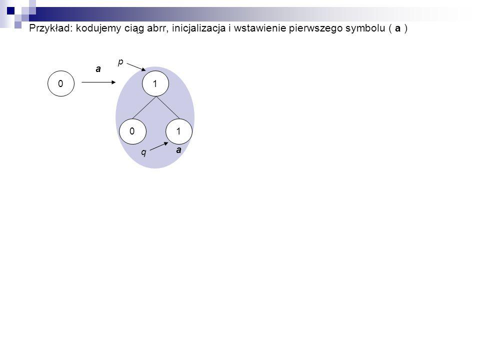 Przykład: kodujemy ciąg abrr, inicjalizacja i wstawienie pierwszego symbolu ( a )