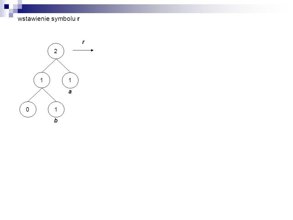wstawienie symbolu r r 2 a 1 b