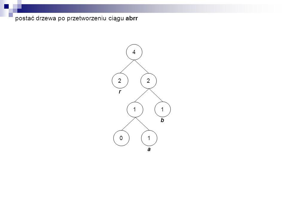 postać drzewa po przetworzeniu ciągu abrr