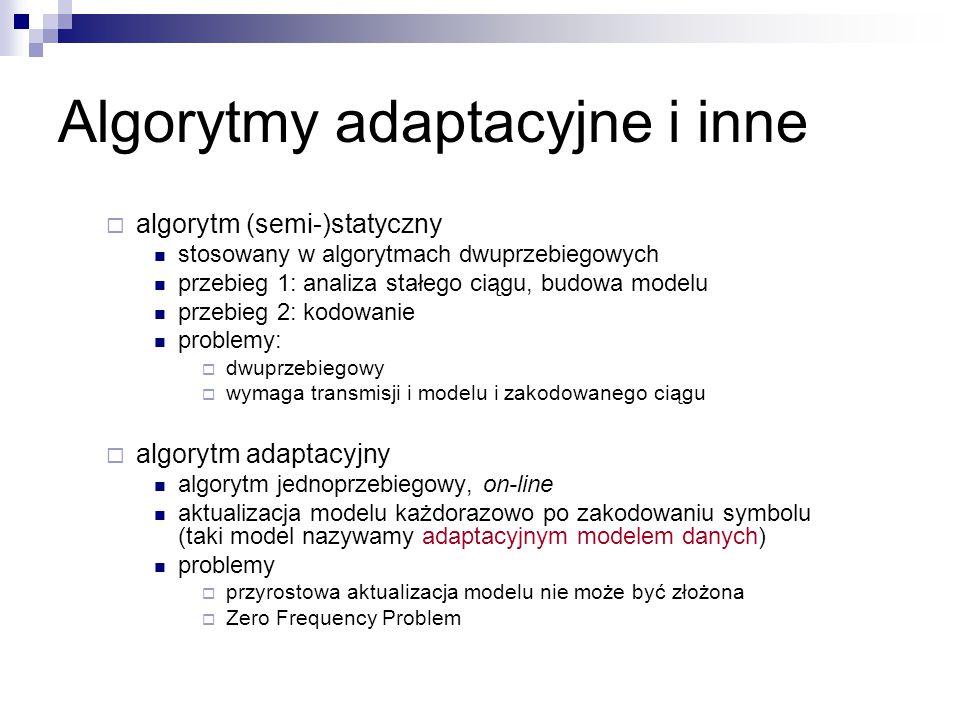 Algorytmy adaptacyjne i inne