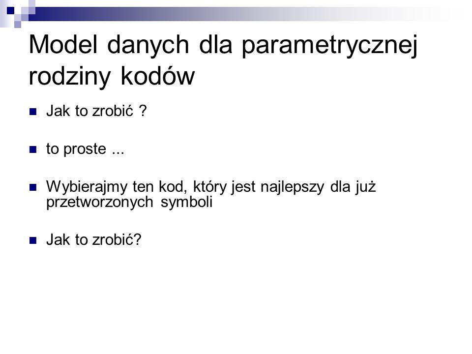 Model danych dla parametrycznej rodziny kodów