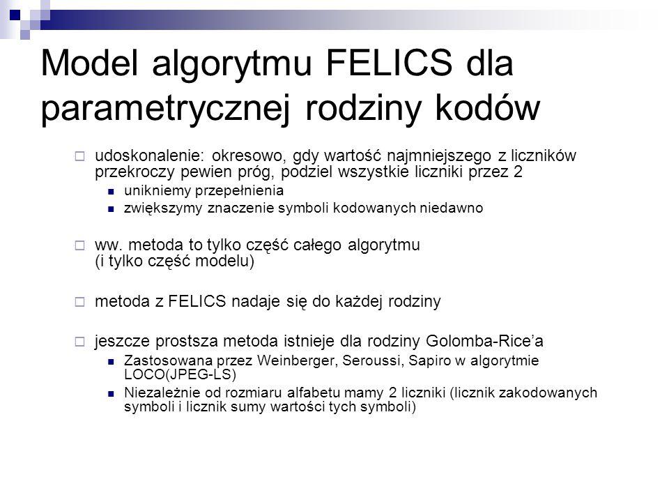 Model algorytmu FELICS dla parametrycznej rodziny kodów