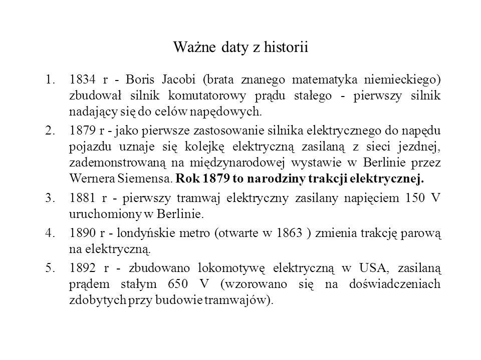 Ważne daty z historii
