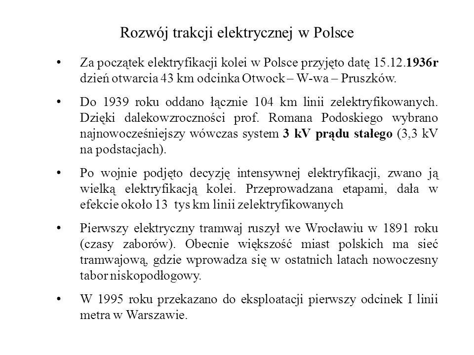 Rozwój trakcji elektrycznej w Polsce