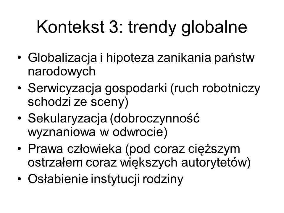 Kontekst 3: trendy globalne