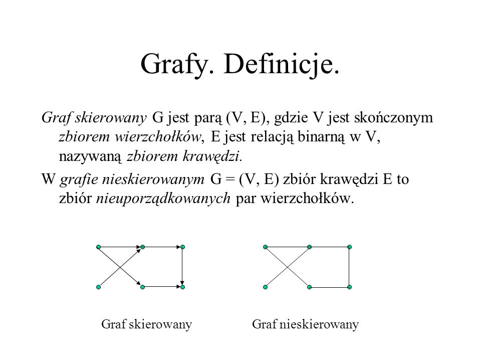 Grafy. Definicje.