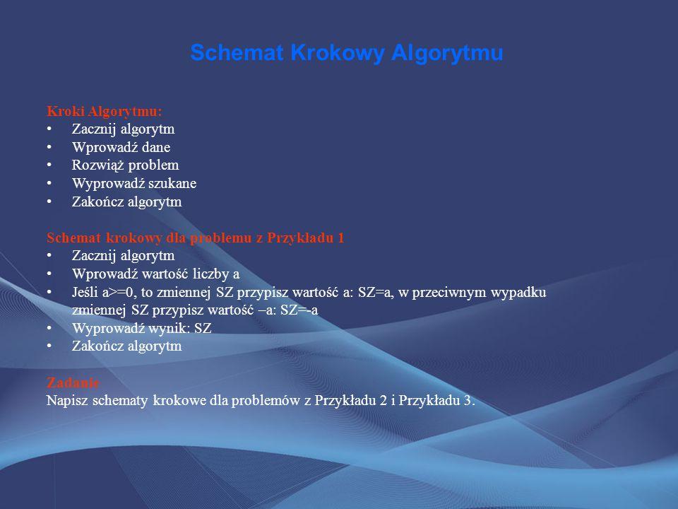 Schemat Krokowy Algorytmu