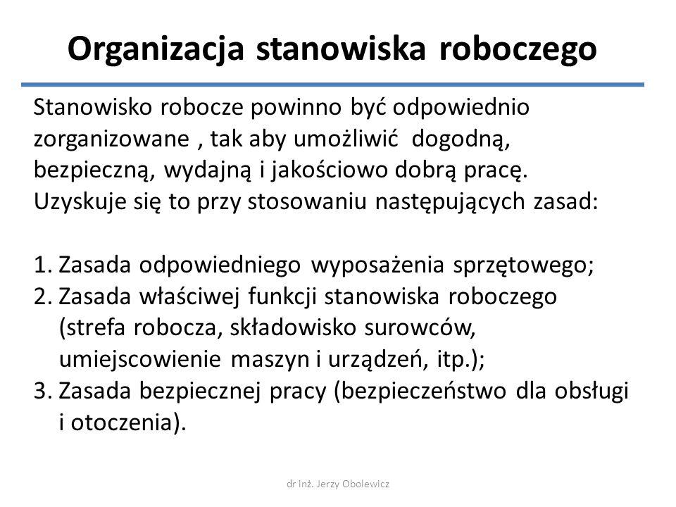 Organizacja stanowiska roboczego