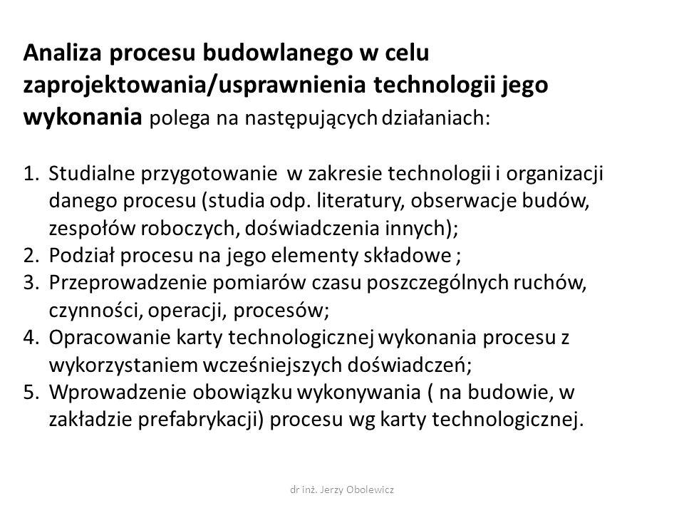 Analiza procesu budowlanego w celu zaprojektowania/usprawnienia technologii jego wykonania polega na następujących działaniach: