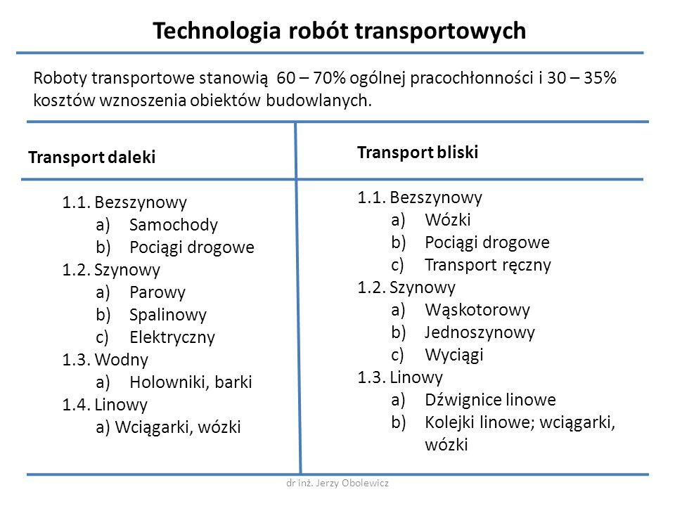 Technologia robót transportowych