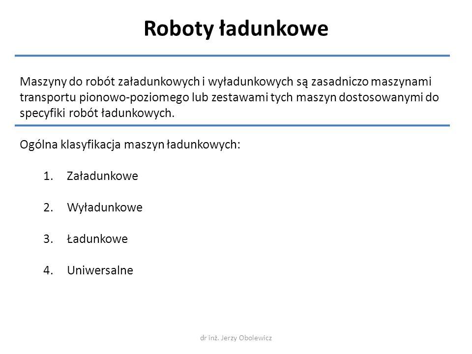 Roboty ładunkowe
