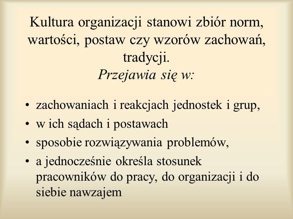 Kultura organizacji stanowi zbiór norm, wartości, postaw czy wzorów zachowań, tradycji. Przejawia się w: