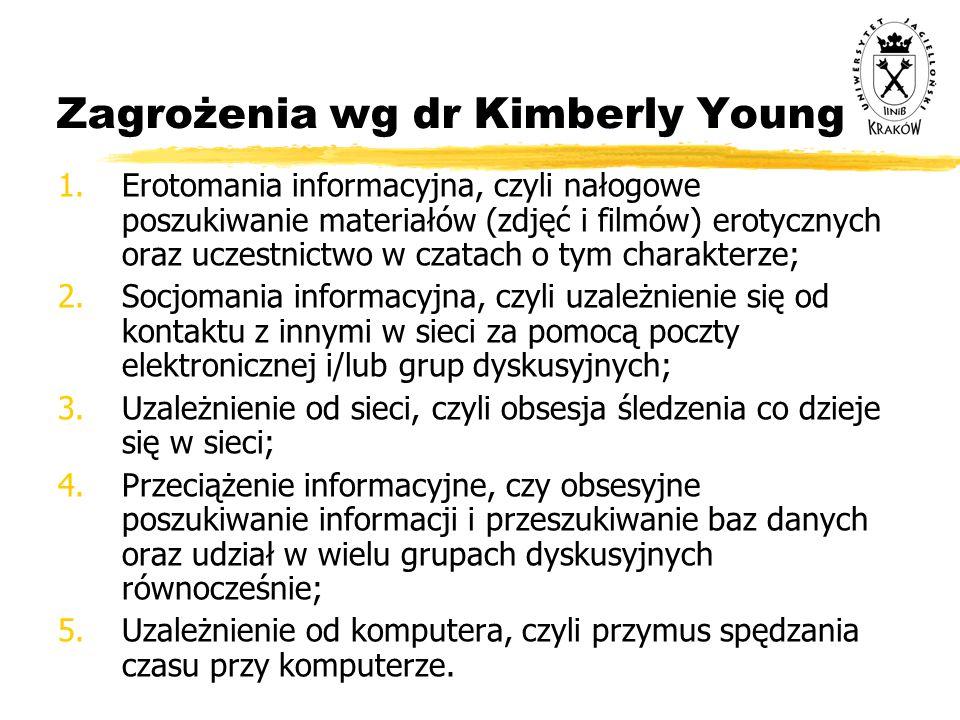 Zagrożenia wg dr Kimberly Young