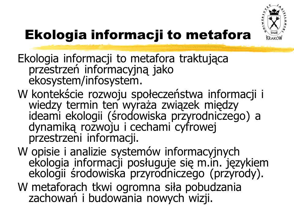 Ekologia informacji to metafora