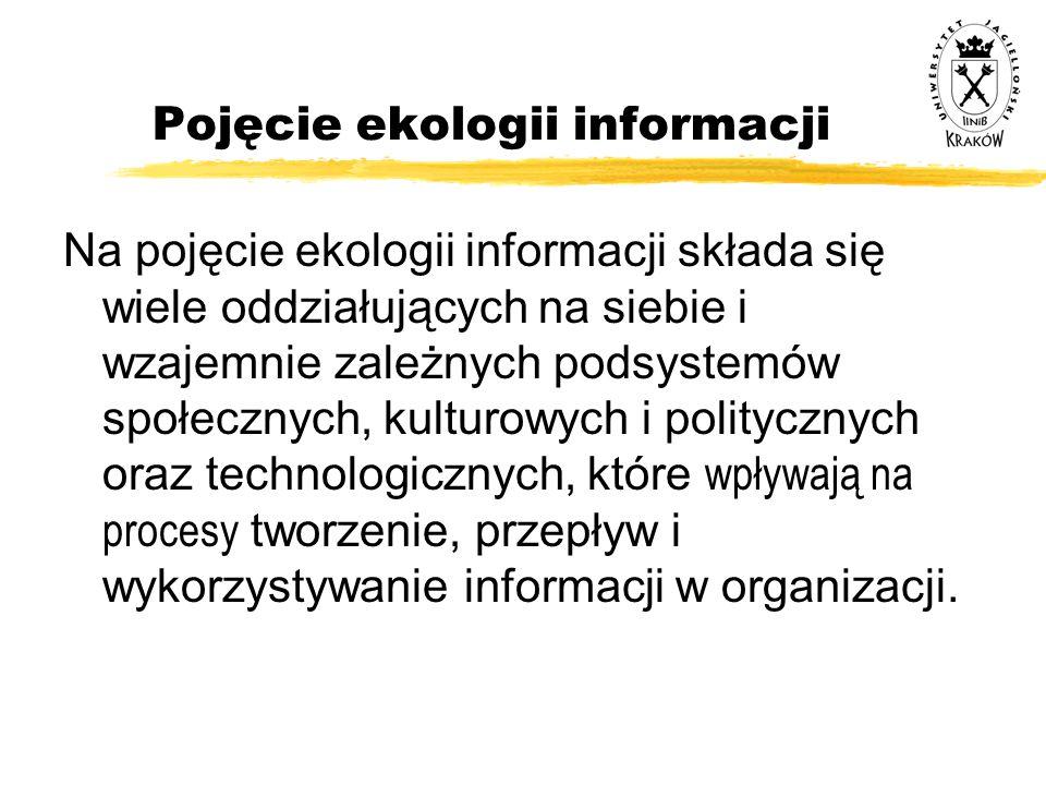 Pojęcie ekologii informacji