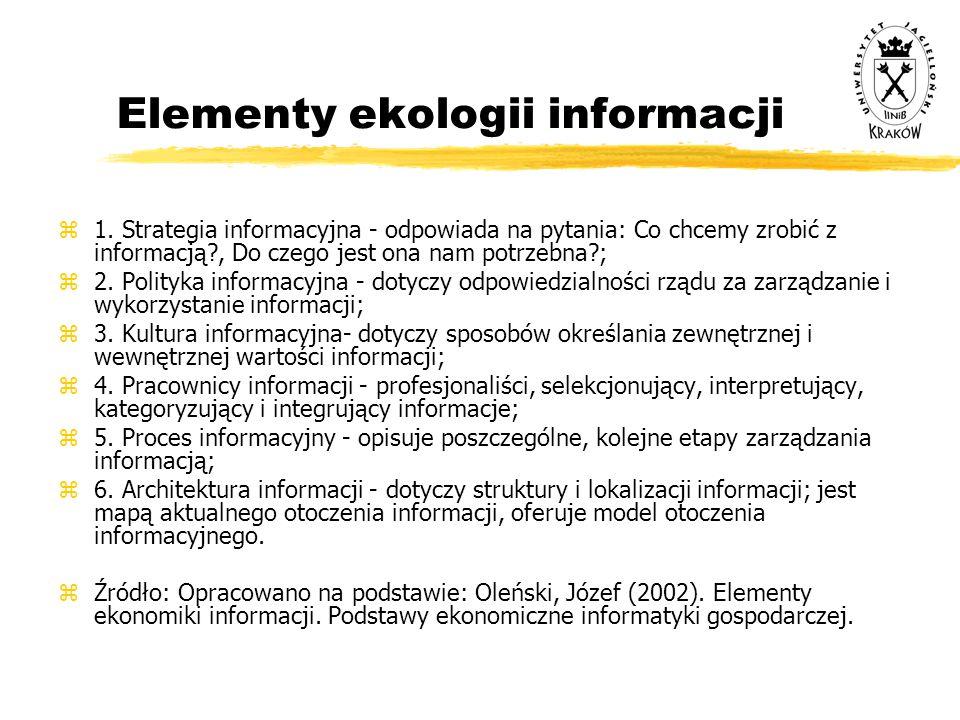 Elementy ekologii informacji