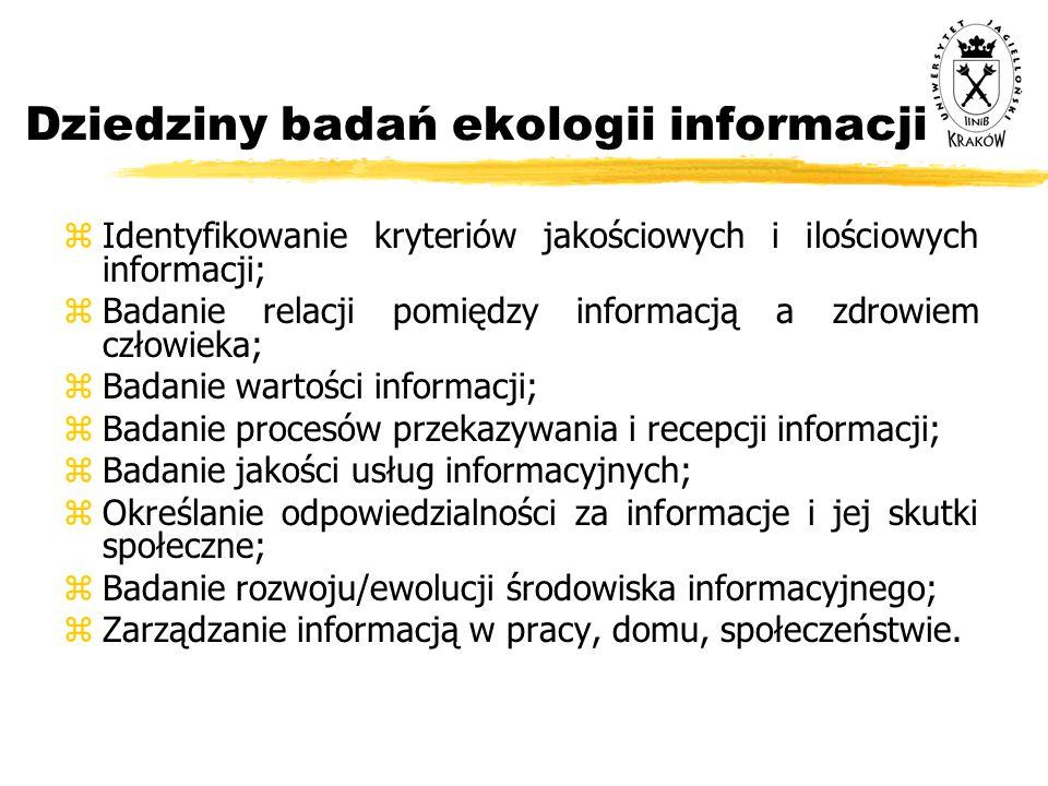 Dziedziny badań ekologii informacji