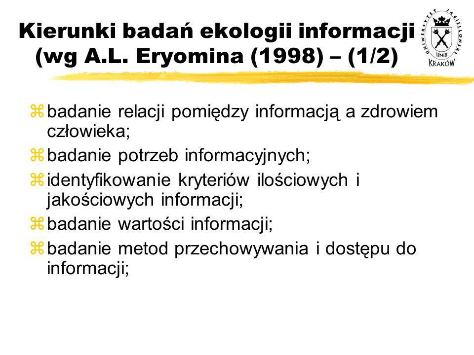 Kierunki badań ekologii informacji (wg A.L. Eryomina (1998) – (1/2)