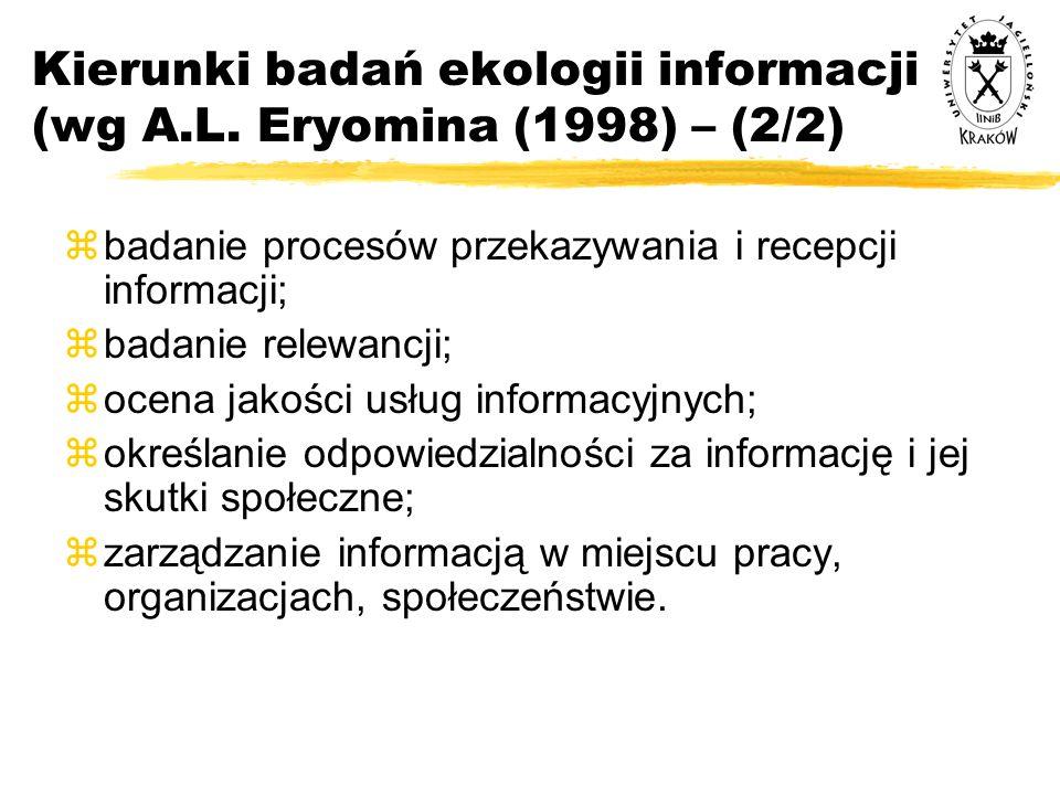 Kierunki badań ekologii informacji (wg A.L. Eryomina (1998) – (2/2)