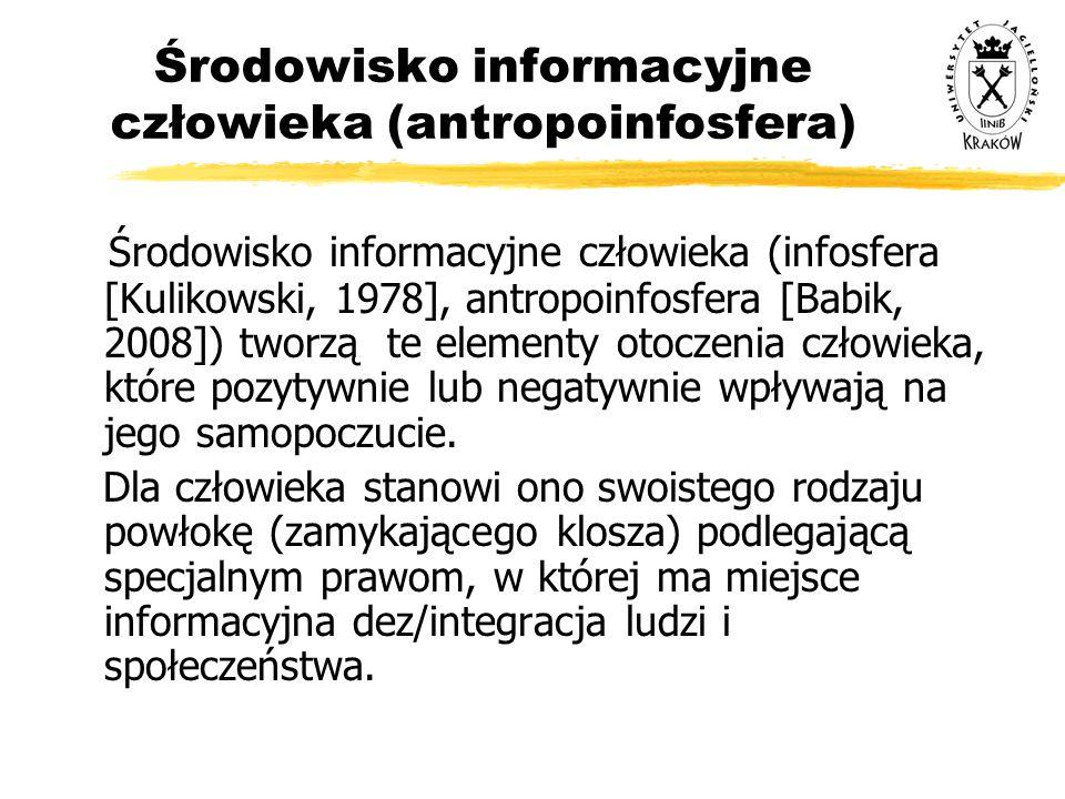 Środowisko informacyjne człowieka (antropoinfosfera)