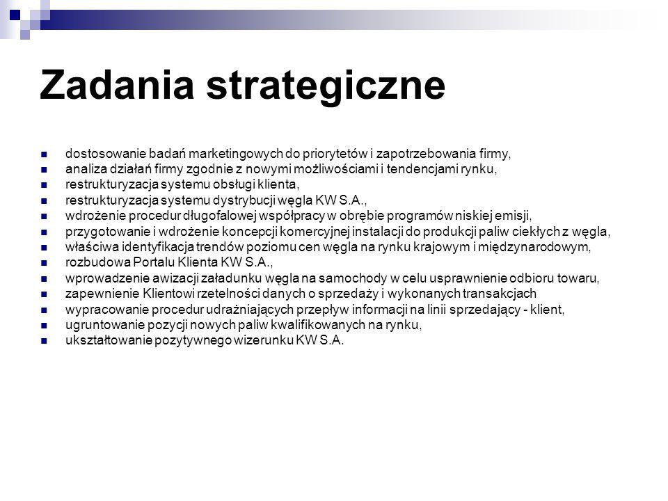 Zadania strategiczne dostosowanie badań marketingowych do priorytetów i zapotrzebowania firmy,