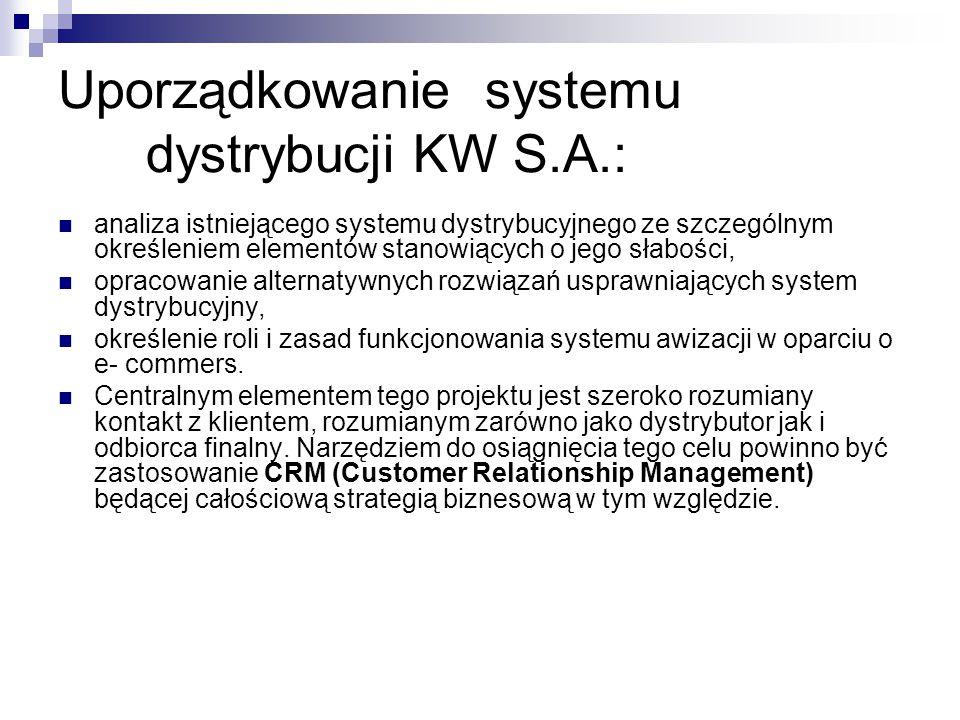 Uporządkowanie systemu dystrybucji KW S.A.: