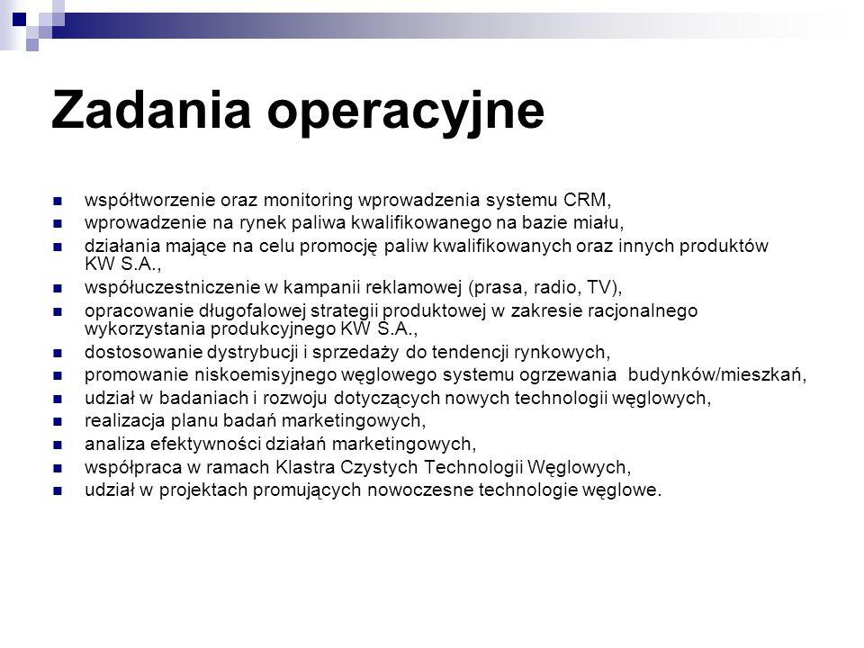 Zadania operacyjne współtworzenie oraz monitoring wprowadzenia systemu CRM, wprowadzenie na rynek paliwa kwalifikowanego na bazie miału,