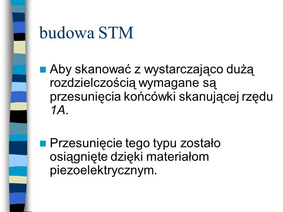 budowa STM Aby skanować z wystarczająco dużą rozdzielczością wymagane są przesunięcia końcówki skanującej rzędu 1A.