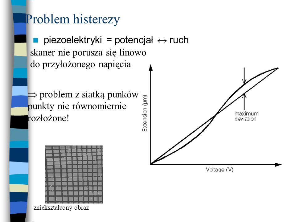 Problem histerezy piezoelektryki = potencjał ↔ ruch
