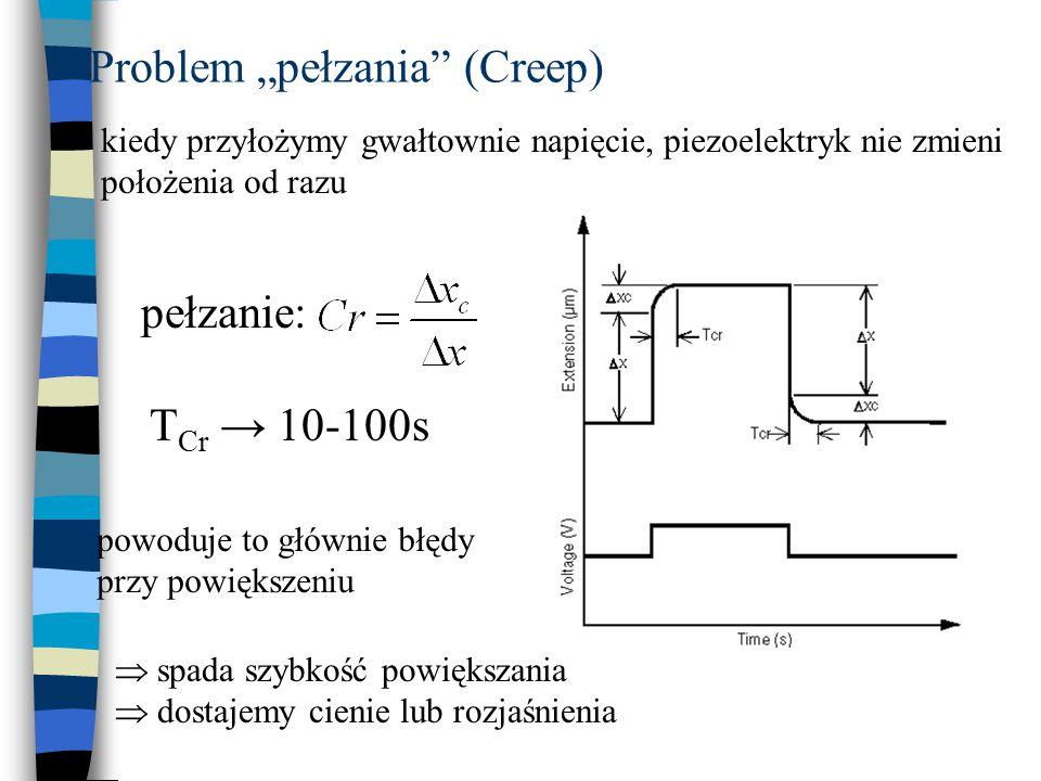 """Problem """"pełzania (Creep)"""