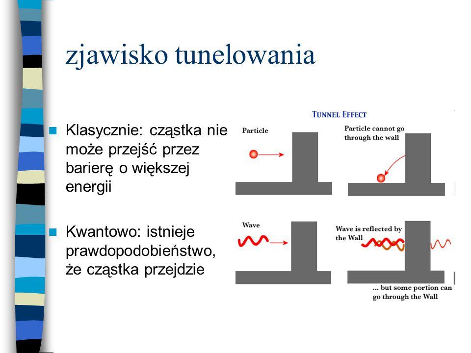 zjawisko tunelowania Klasycznie: cząstka nie może przejść przez barierę o większej energii.