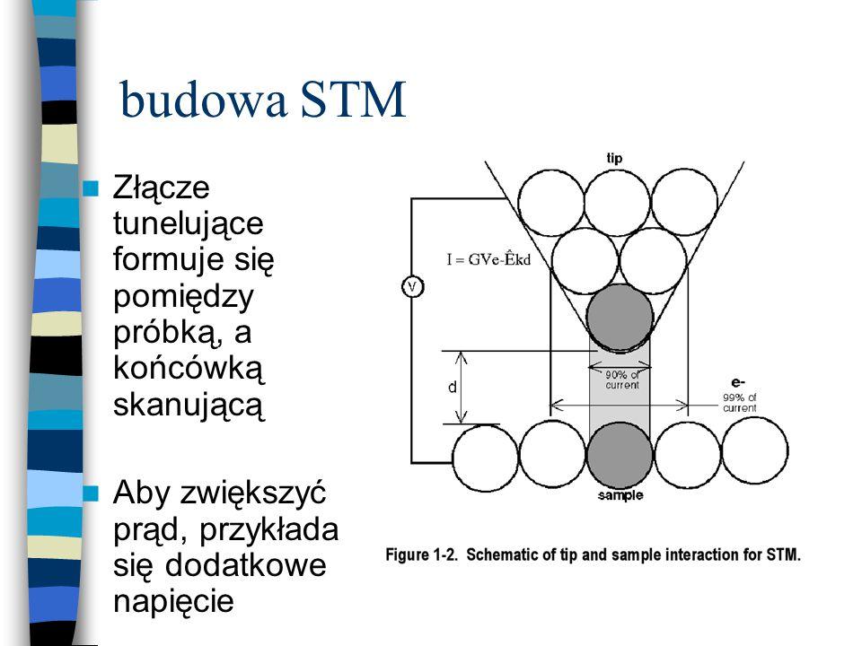 budowa STM Złącze tunelujące formuje się pomiędzy próbką, a końcówką skanującą.