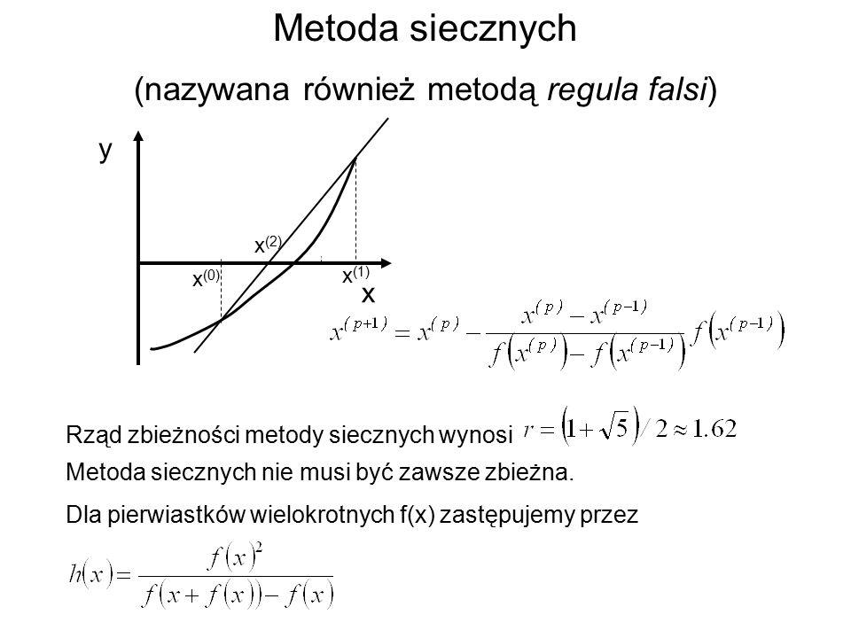 Metoda siecznych (nazywana również metodą regula falsi)