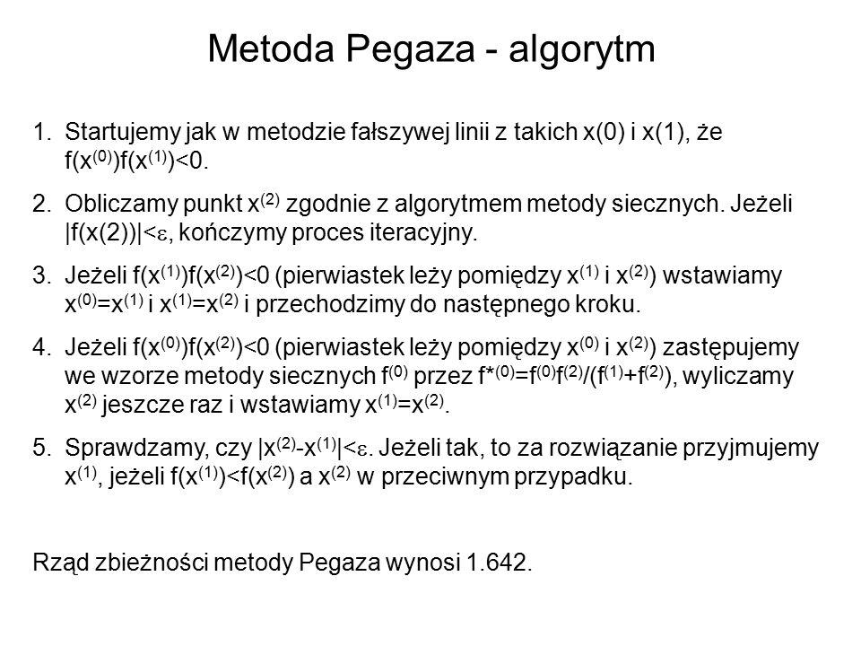 Metoda Pegaza - algorytm