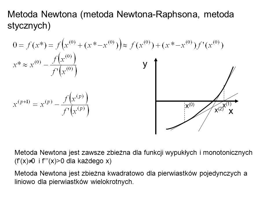 Metoda Newtona (metoda Newtona-Raphsona, metoda stycznych)
