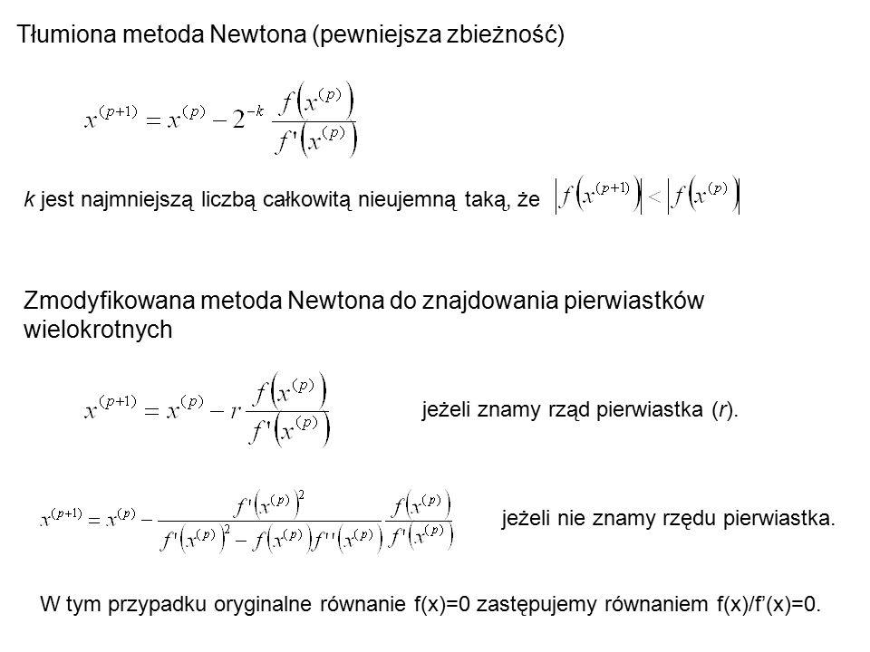 Tłumiona metoda Newtona (pewniejsza zbieżność)