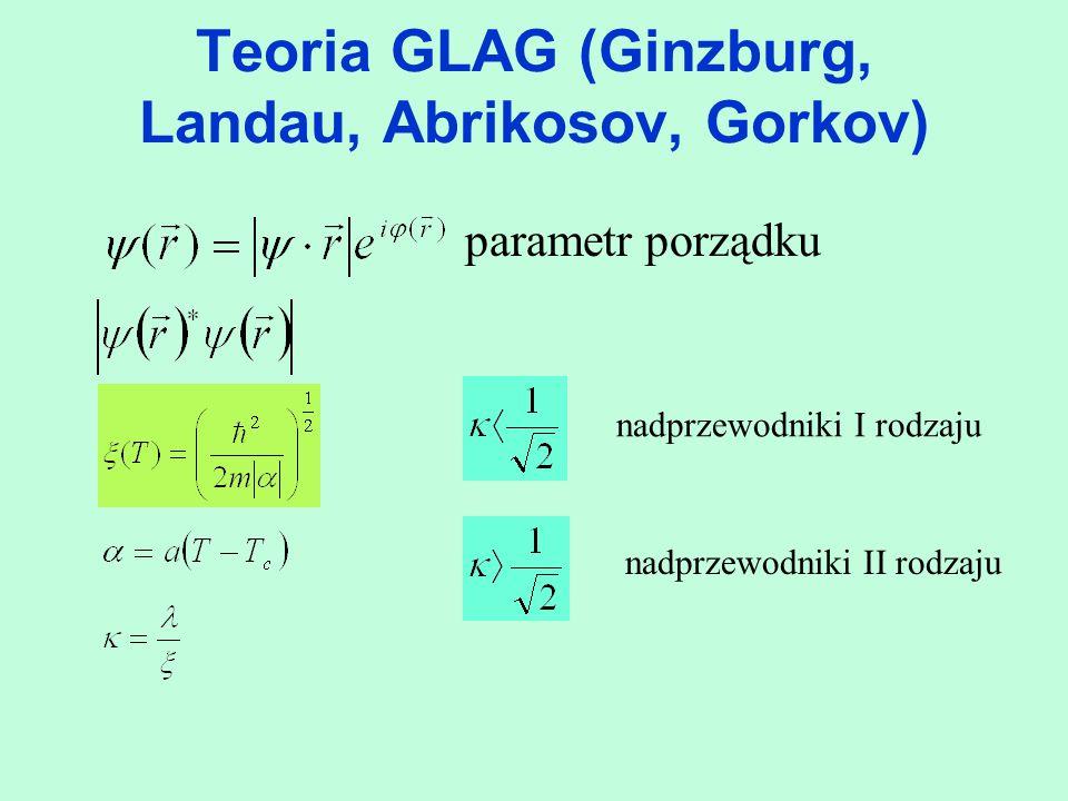 Teoria GLAG (Ginzburg, Landau, Abrikosov, Gorkov)