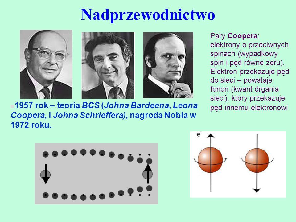 Nadprzewodnictwo Pary Coopera: elektrony o przeciwnych spinach (wypadkowy spin i pęd równe zeru).