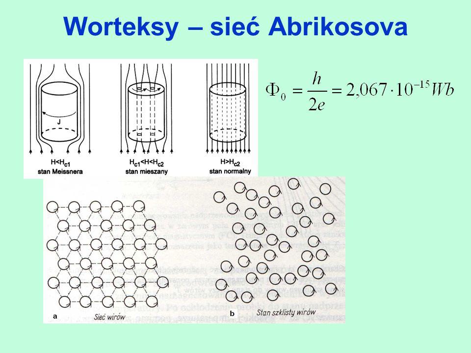 Worteksy – sieć Abrikosova