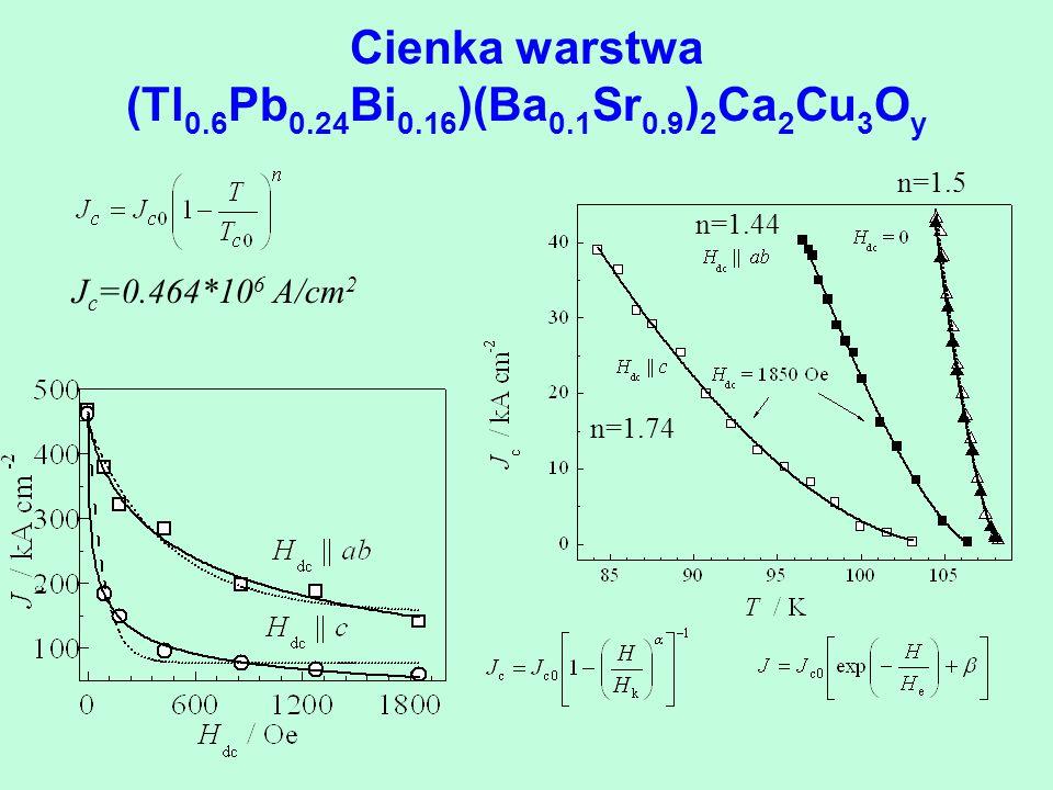Cienka warstwa (Tl0.6Pb0.24Bi0.16)(Ba0.1Sr0.9)2Ca2Cu3Oy
