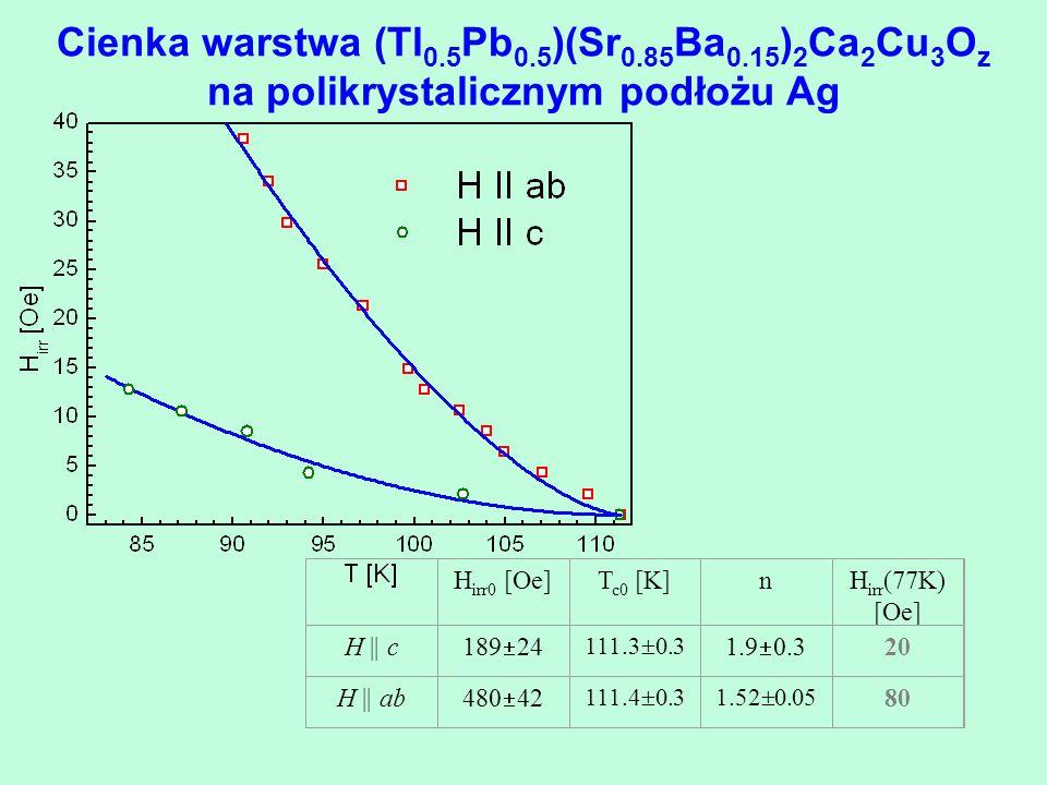 Cienka warstwa (Tl0. 5Pb0. 5)(Sr0. 85Ba0