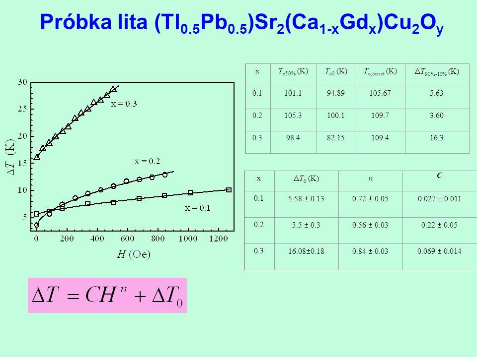 Próbka lita (Tl0.5Pb0.5)Sr2(Ca1-xGdx)Cu2Oy