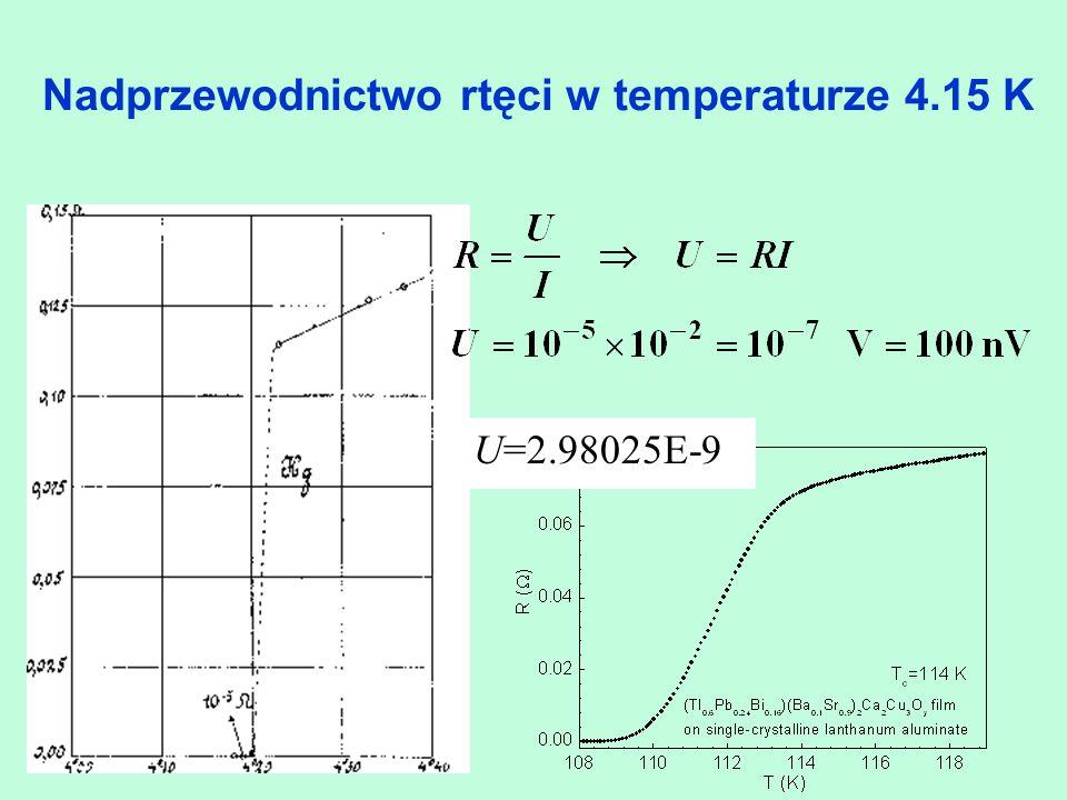 Nadprzewodnictwo rtęci w temperaturze 4.15 K