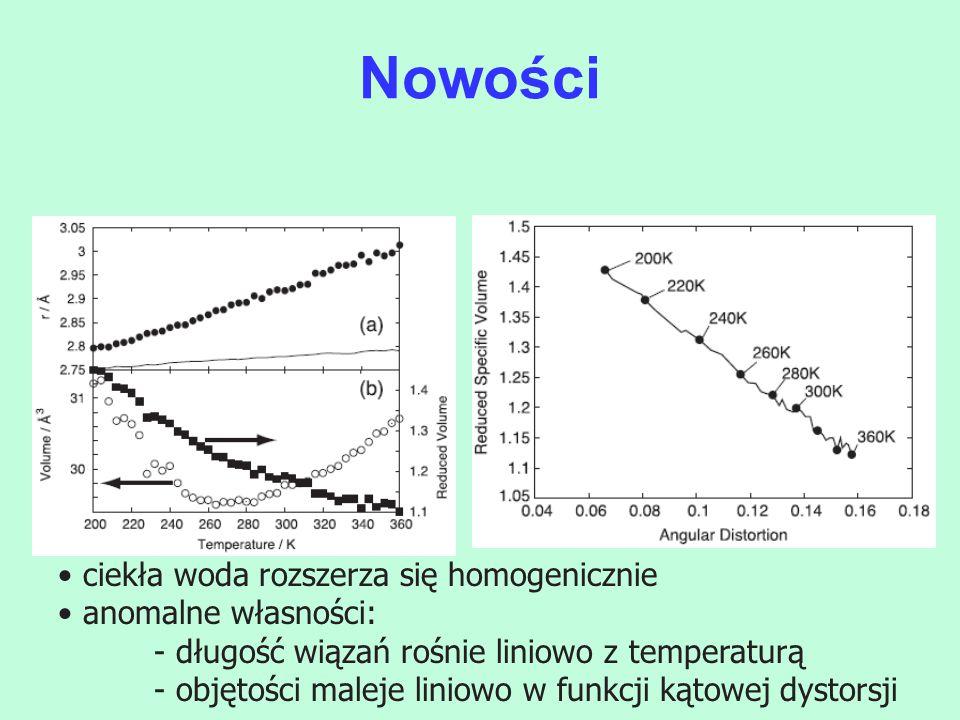 Nowości ciekła woda rozszerza się homogenicznie anomalne własności: