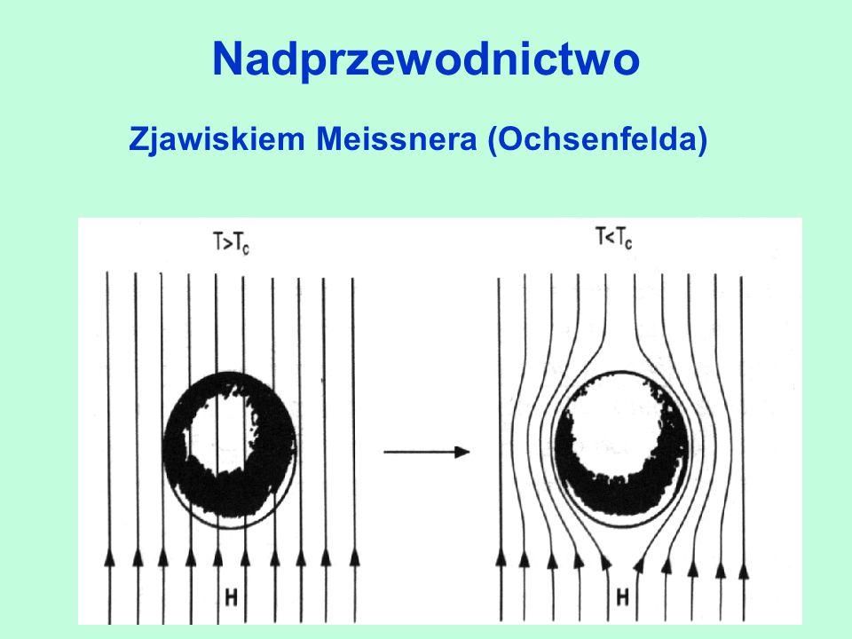 Nadprzewodnictwo Zjawiskiem Meissnera (Ochsenfelda)