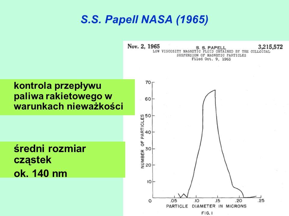 S.S. Papell NASA (1965) kontrola przepływu paliwa rakietowego w warunkach nieważkości. średni rozmiar cząstek.