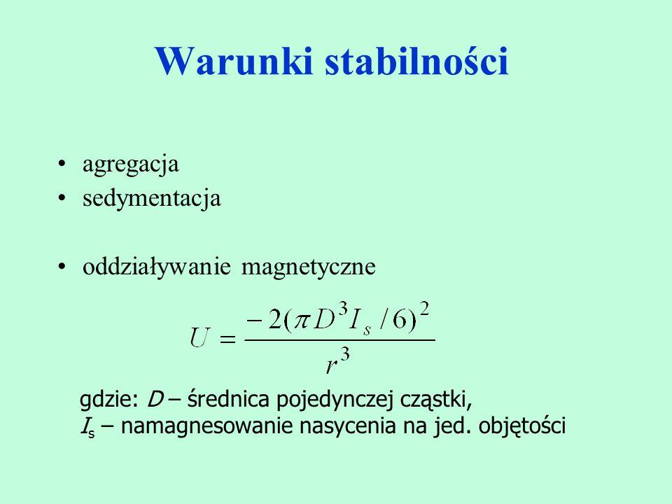 Warunki stabilności agregacja sedymentacja oddziaływanie magnetyczne